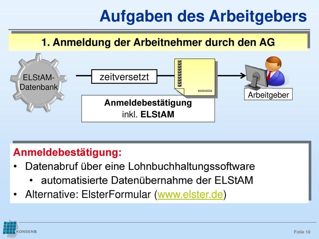 1. Anmeldung der Arbeitnehmer durch den AG
