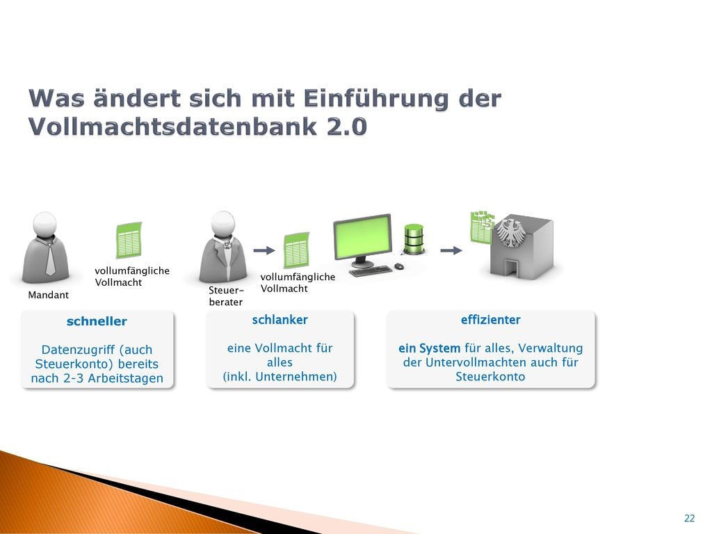 Was ändert sich mit Einführung der Vollmachtsdatenbank 2.0