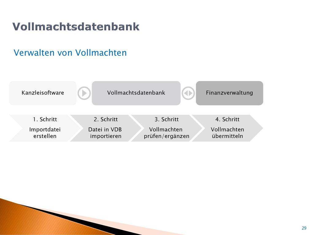 Vollmachtsdatenbank Verwalten von Vollmachten Kanzleisoftware