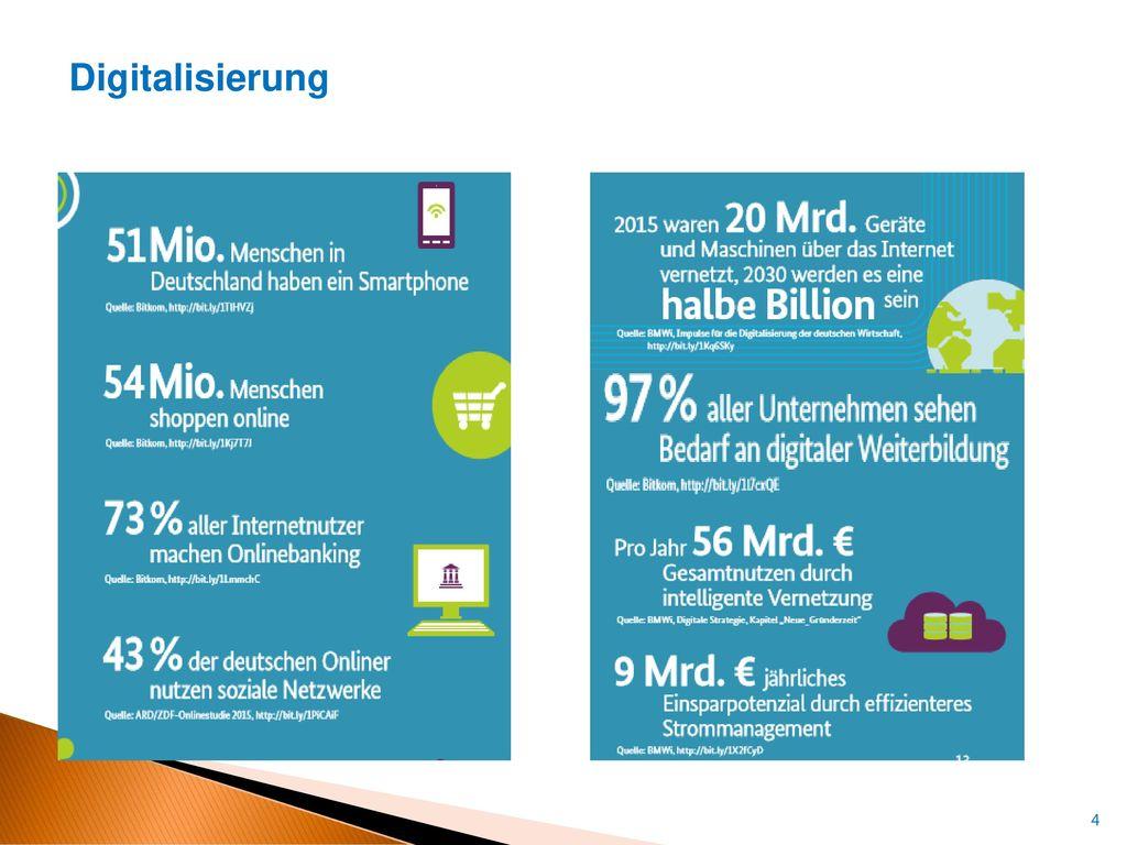 Digitalisierung Aber auch die Angaben des Bundesministeriums für Wirtschaft und Energie zeigen: