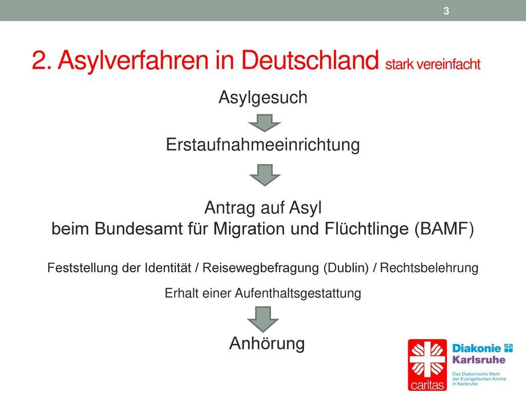 2. Asylverfahren in Deutschland stark vereinfacht