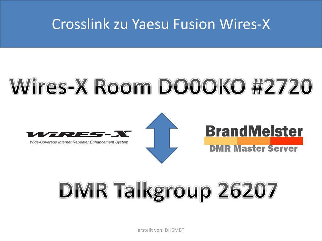 Crosslink zu Yaesu Fusion Wires-X