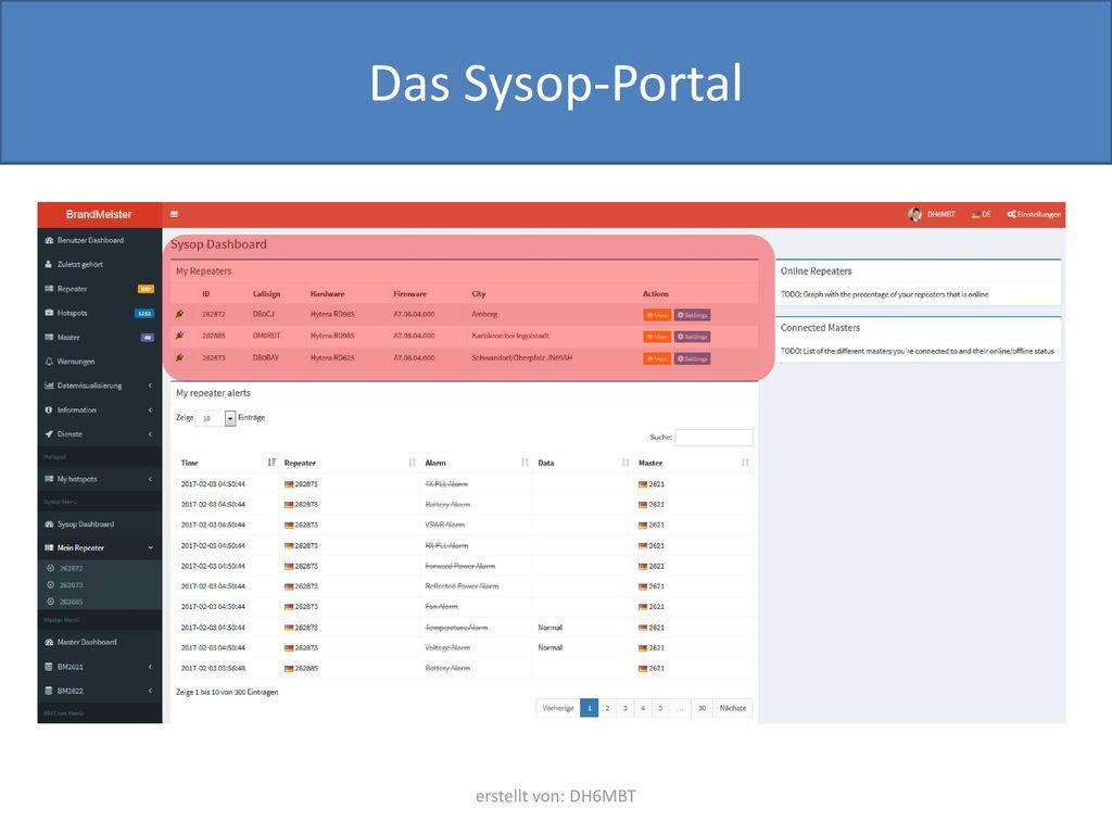 Das Sysop-Portal erstellt von: DH6MBT