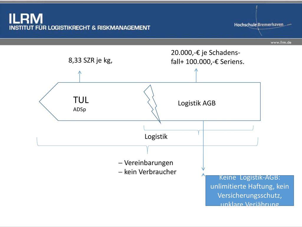 TUL 20.000,-€ je Schadens-fall+ 100.000,-€ Seriens. 8,33 SZR je kg,