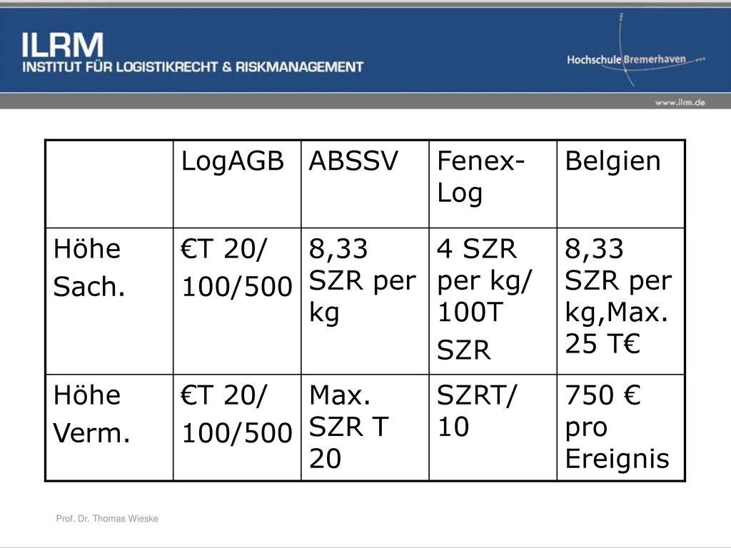 LogAGB ABSSV Fenex-Log Belgien Höhe Sach. €T 20/ 100/500