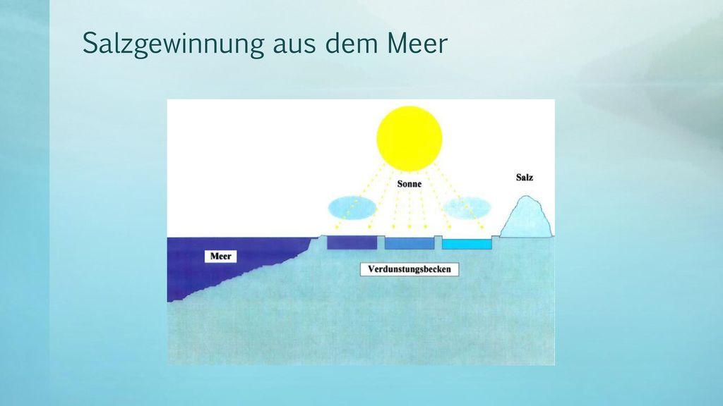 Salzgewinnung aus dem Meer
