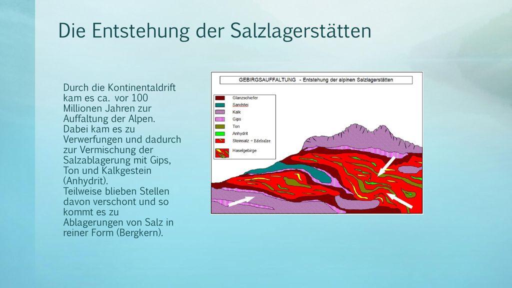 Die Entstehung der Salzlagerstätten