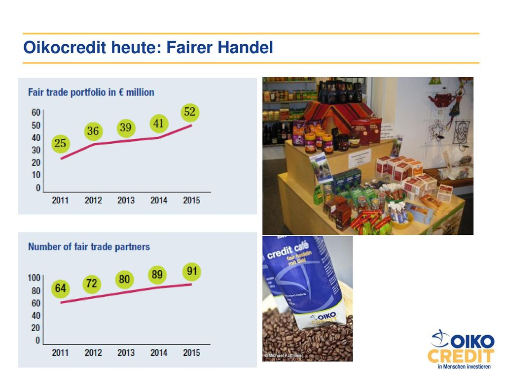 Oikocredit heute: Fairer Handel
