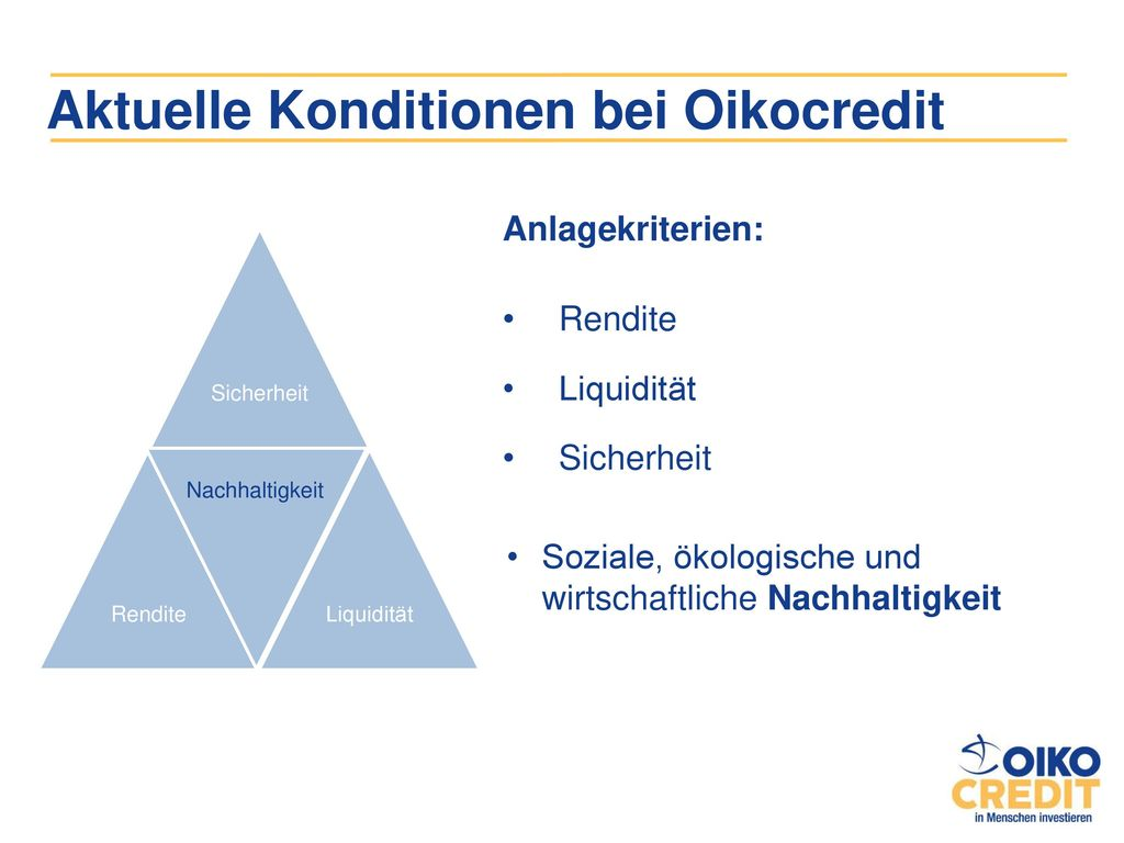 Aktuelle Konditionen bei Oikocredit