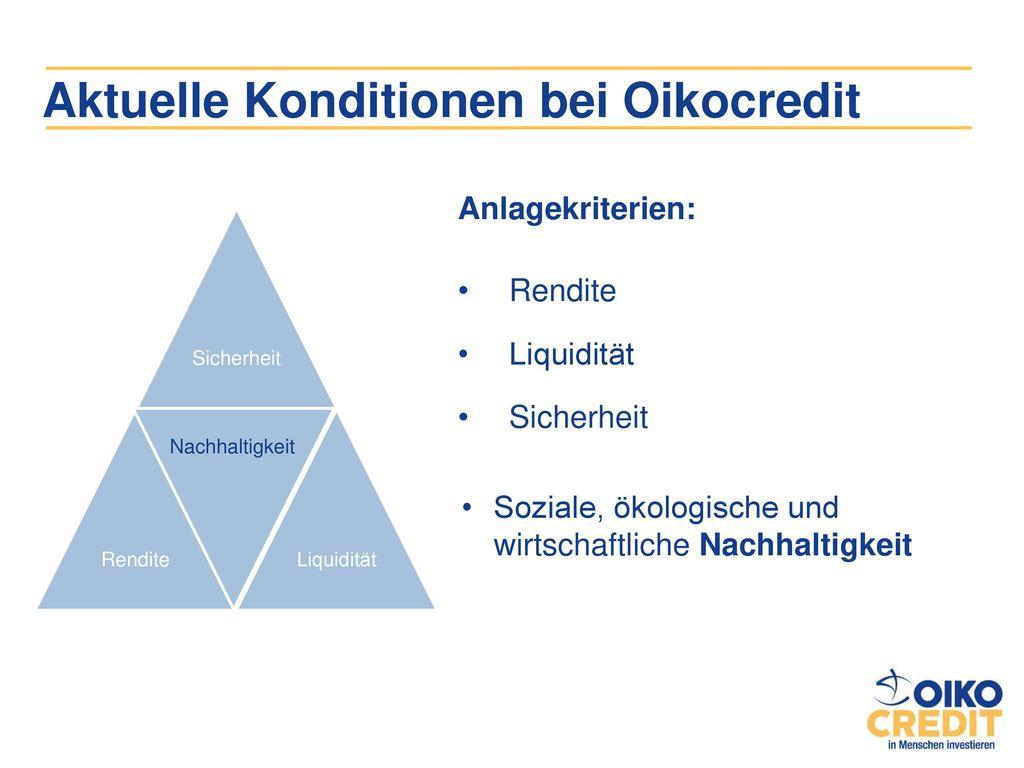 Aktuelle Konditionen bei Oikocredit
