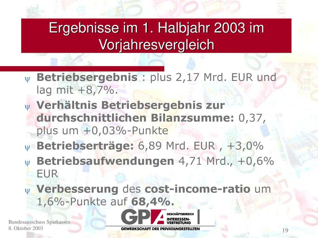 Ergebnisse im 1. Halbjahr 2003 im Vorjahresvergleich
