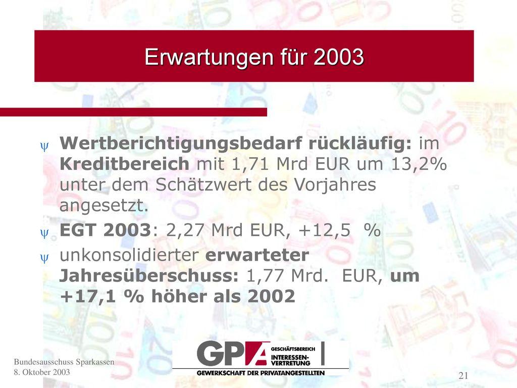 Erwartungen für 2003 Wertberichtigungsbedarf rückläufig: im Kreditbereich mit 1,71 Mrd EUR um 13,2% unter dem Schätzwert des Vorjahres angesetzt.