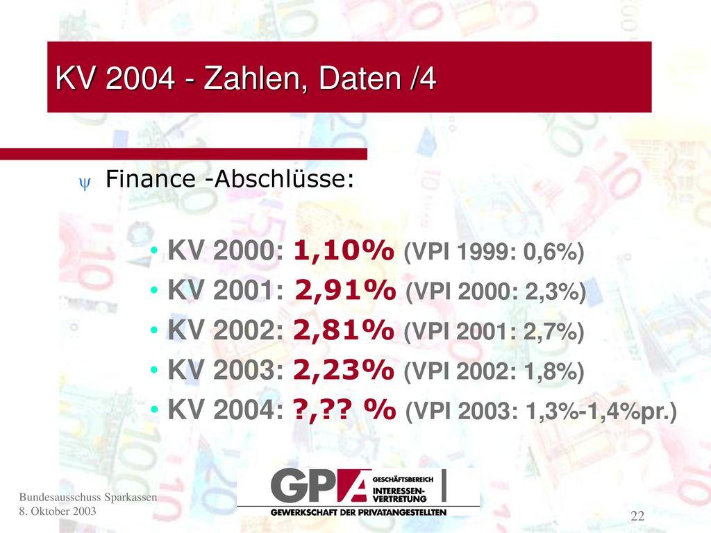 KV 2004 - Zahlen, Daten /4 KV 2000: 1,10% (VPI 1999: 0,6%)