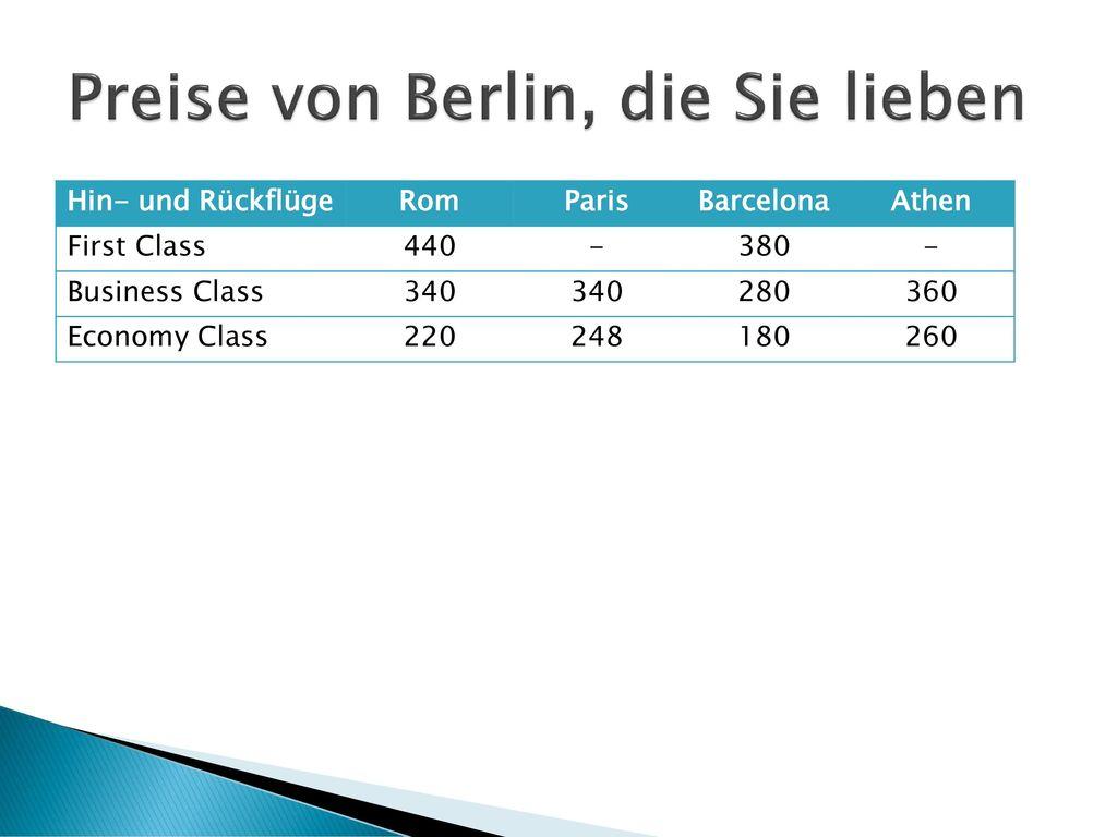 Preise von Berlin, die Sie lieben