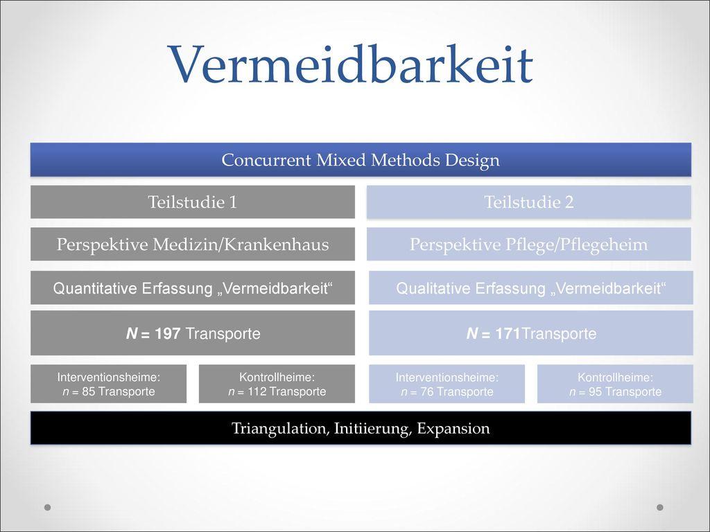 Vermeidbarkeit Perspektive Medizin/Krankenhaus