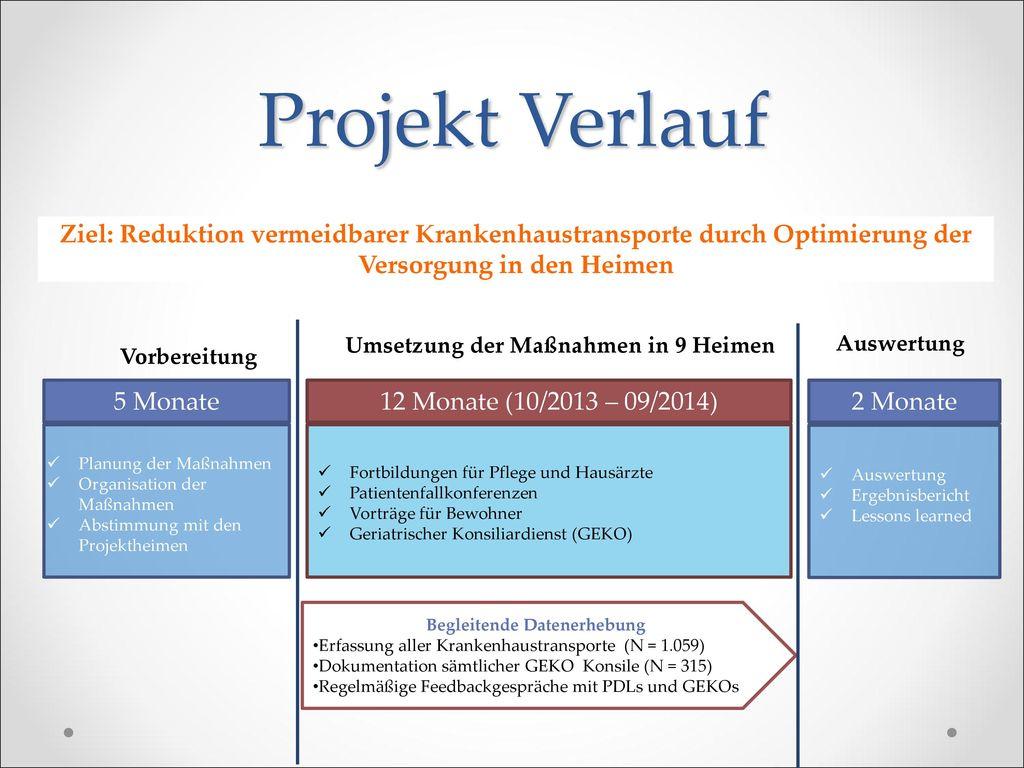 Umsetzung der Maßnahmen in 9 Heimen Begleitende Datenerhebung