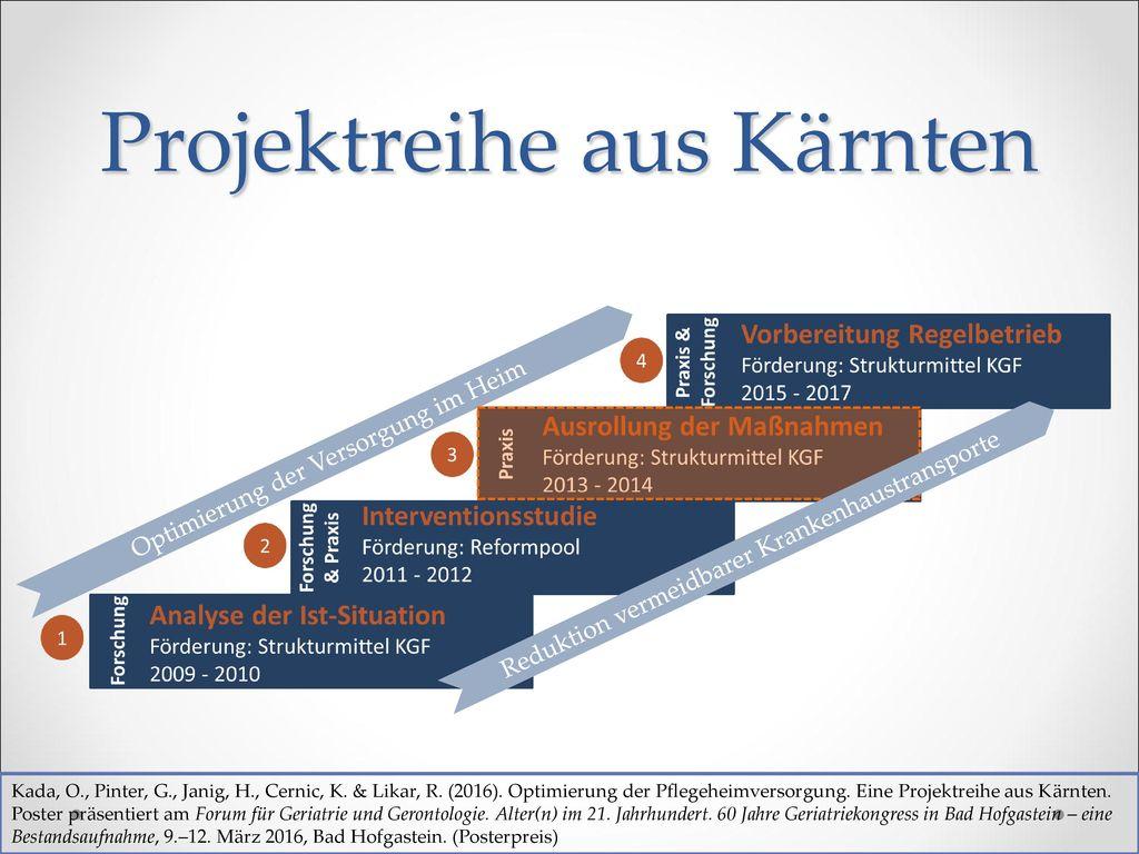 Projektreihe aus Kärnten