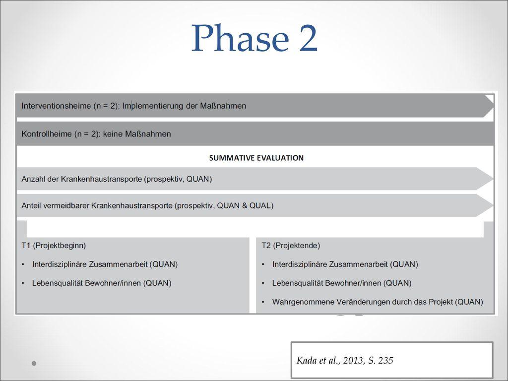 Phase 2 Kada et al., 2013, S. 235