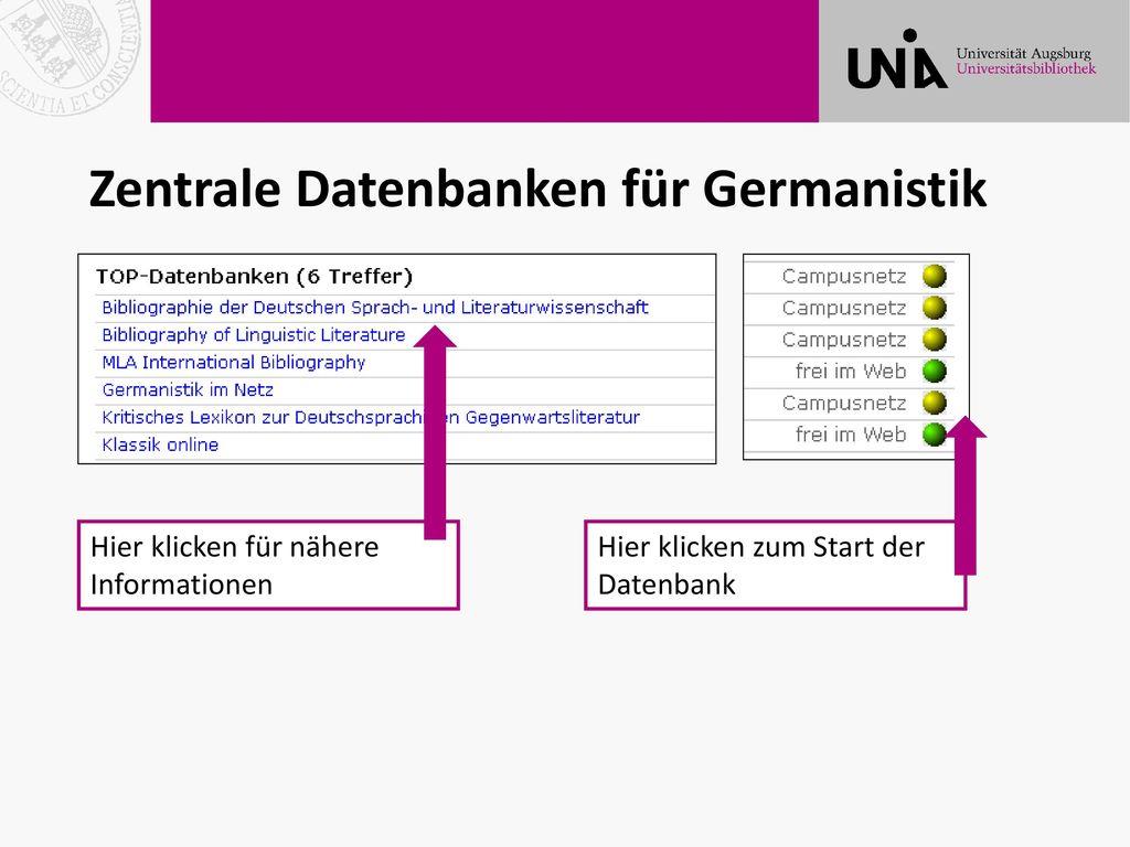 Zentrale Datenbanken für Germanistik