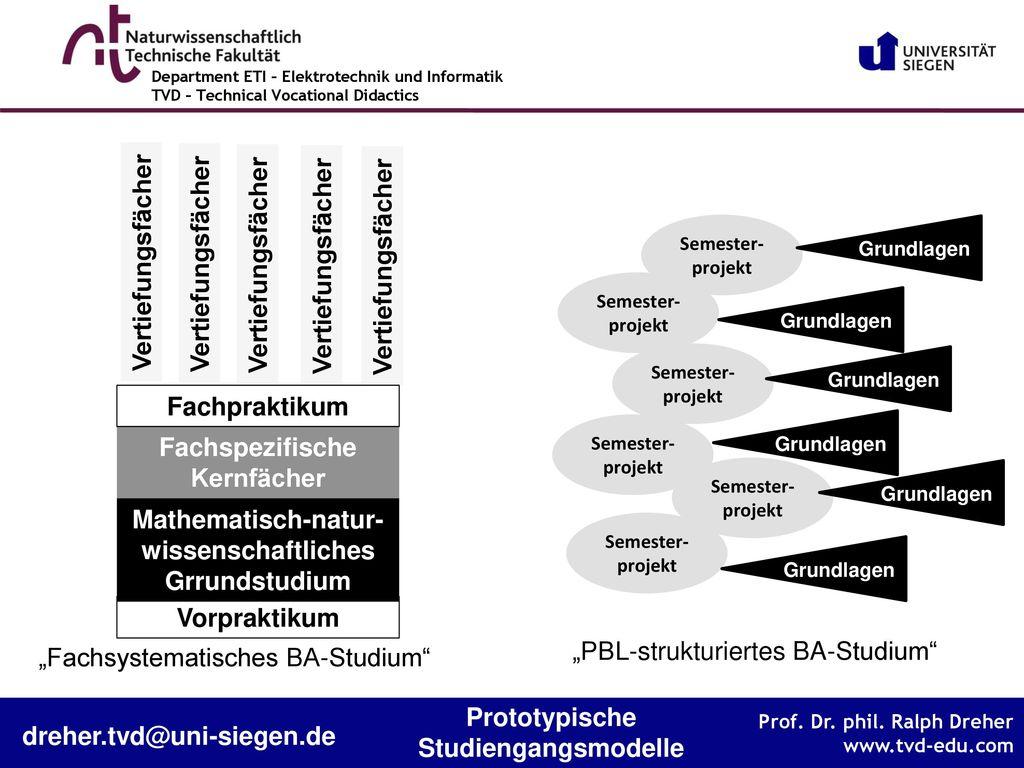 Mathematisch-natur-wissenschaftliches Fachspezifische Kernfächer