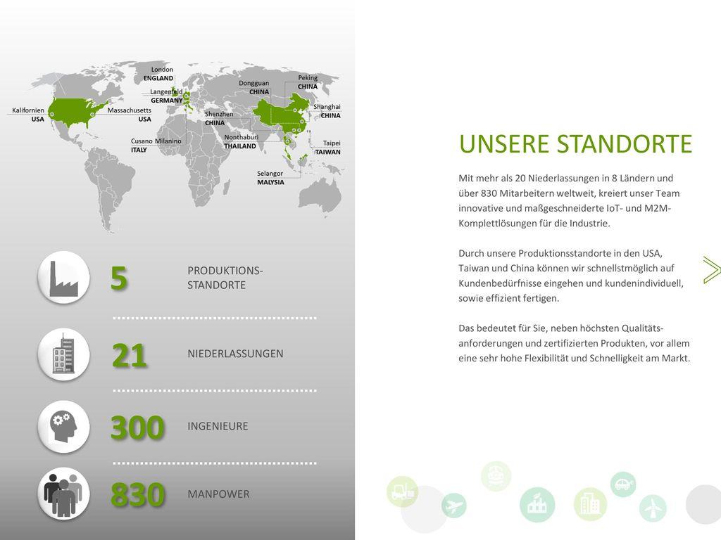 5 21 300 830 UNSERE STANDORTE PRODUKTIONS-STANDORTE NIEDERLASSUNGEN