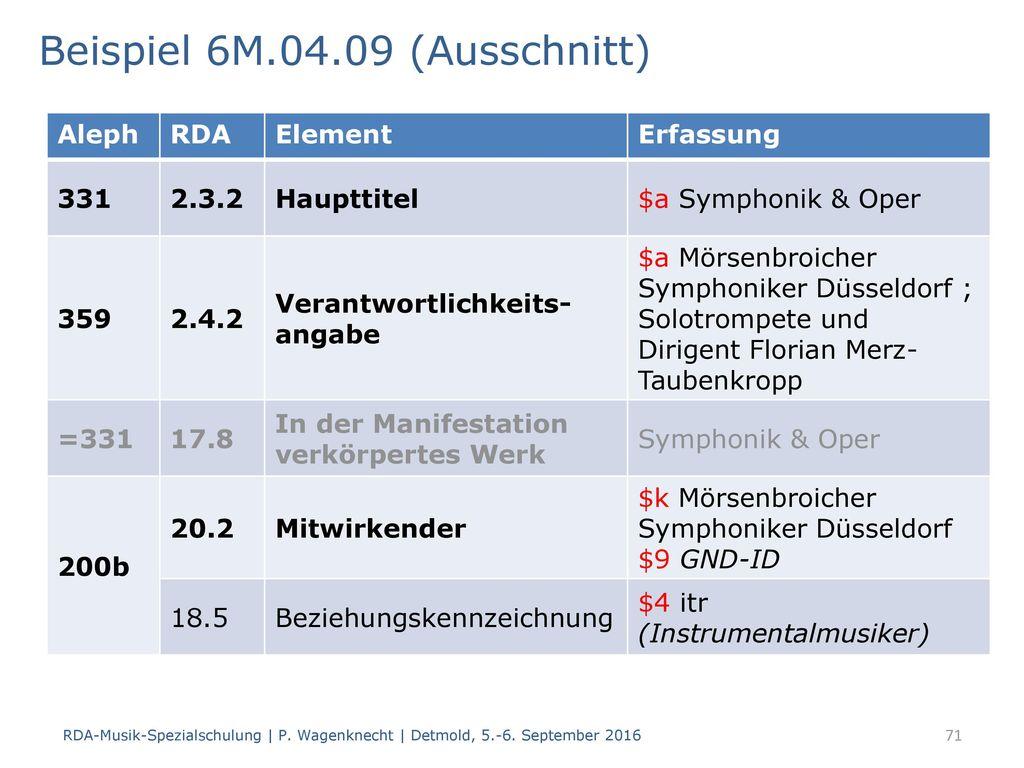 Beispiel 6M.04.09 (Ausschnitt)