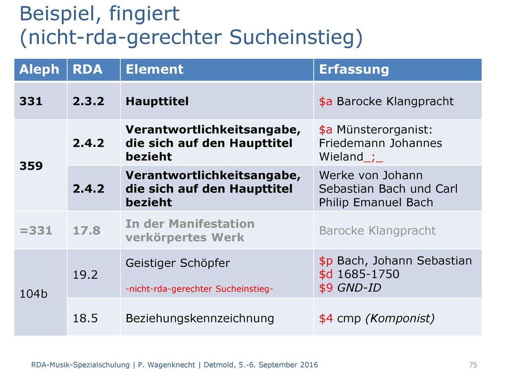 Beispiel, fingiert Aleph RDA Element Erfassung 331 2.3.2 Haupttitel