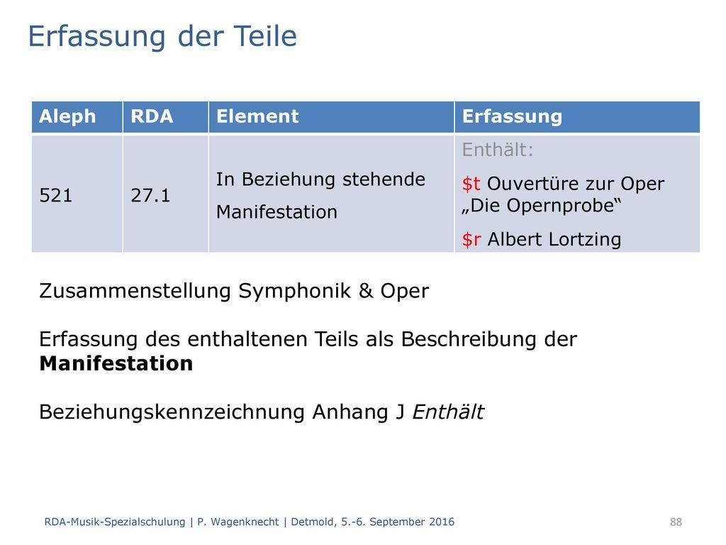 Erfassung der Teile Zusammenstellung Symphonik & Oper