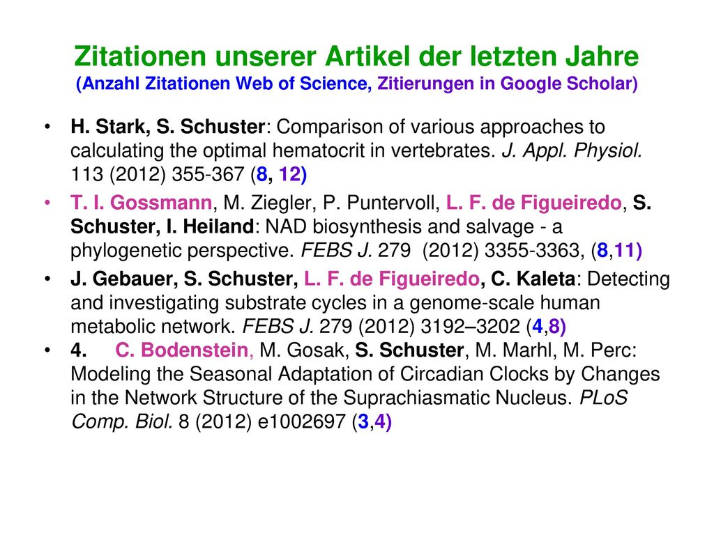 Zitationen unserer Artikel der letzten Jahre (Anzahl Zitationen Web of Science, Zitierungen in Google Scholar)