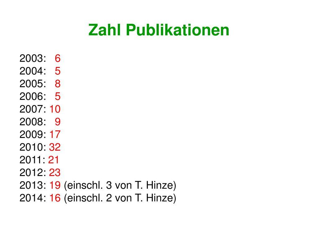 Zahl Publikationen 2003: 6 2004: 5 2005: 8 2006: 5 2007: 10 2008: 9