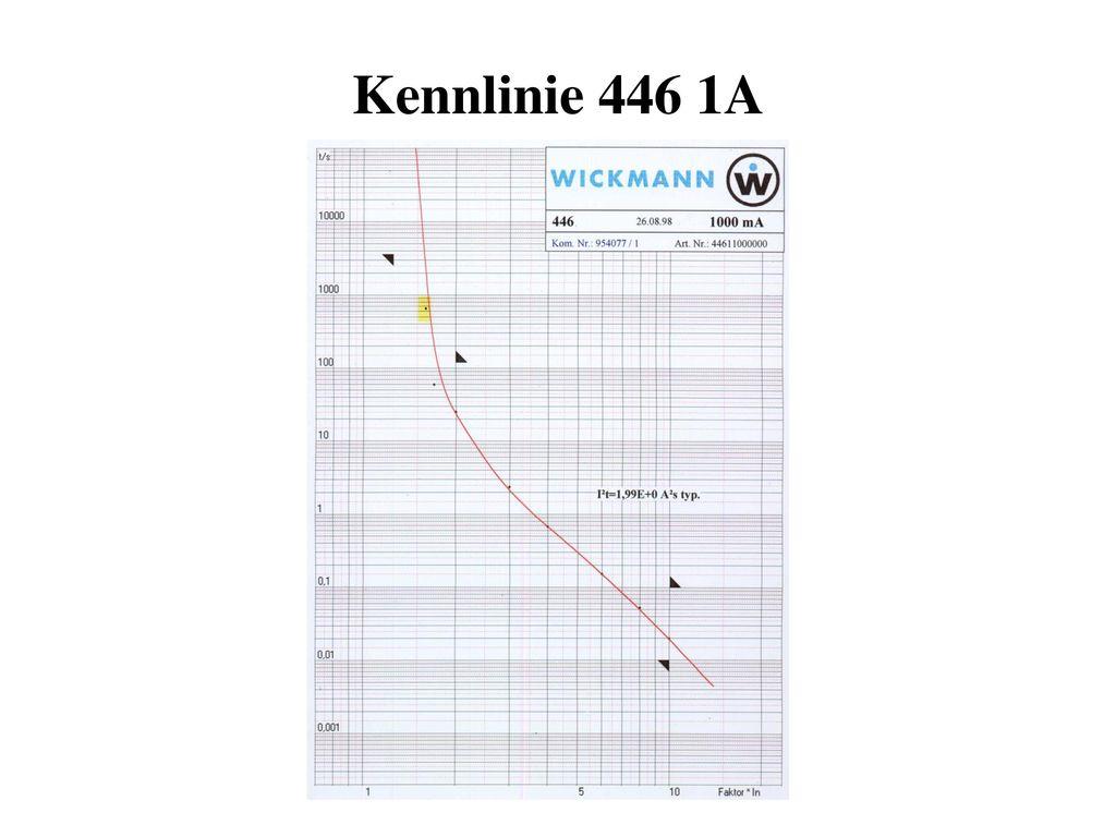 Kennlinie 446 1A