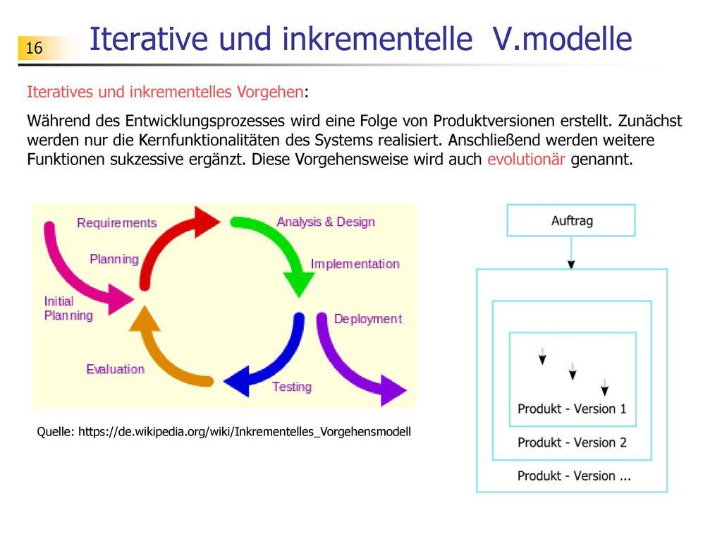 Iterative und inkrementelle V.modelle