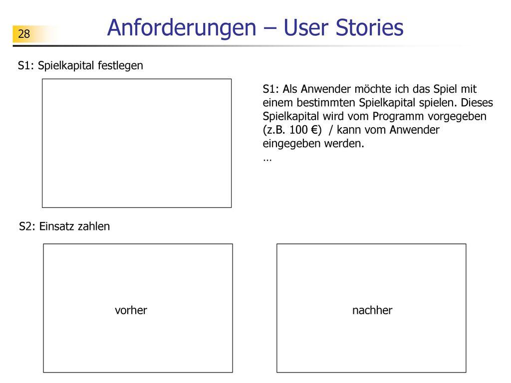 Anforderungen – User Stories