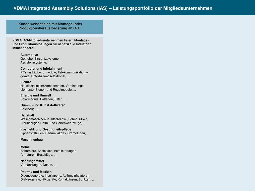 VDMA Integrated Assembly Solutions (IAS) – Leistungsportfolio der Mitgliedsunternehmen