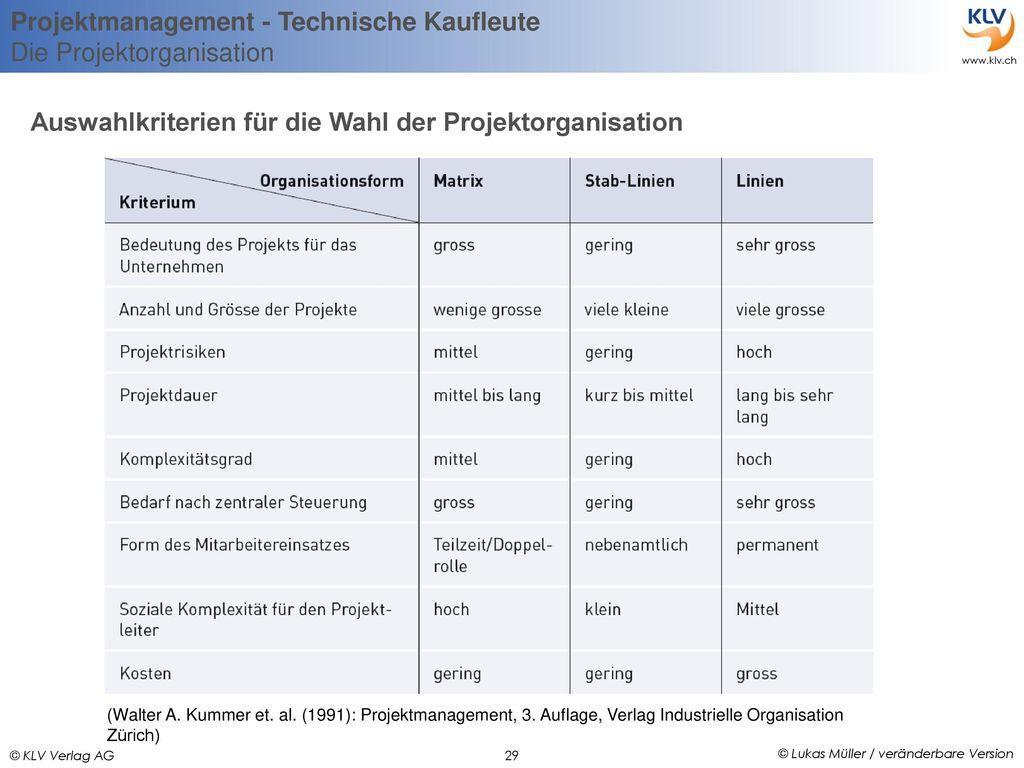 Auswahlkriterien für die Wahl der Projektorganisation