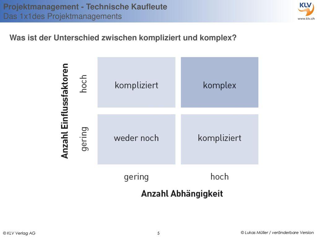 Was ist der Unterschied zwischen kompliziert und komplex
