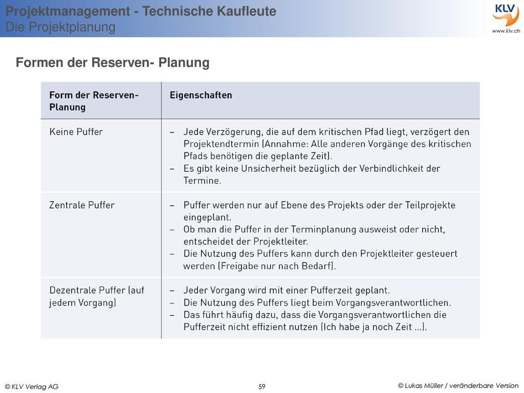 Formen der Reserven- Planung
