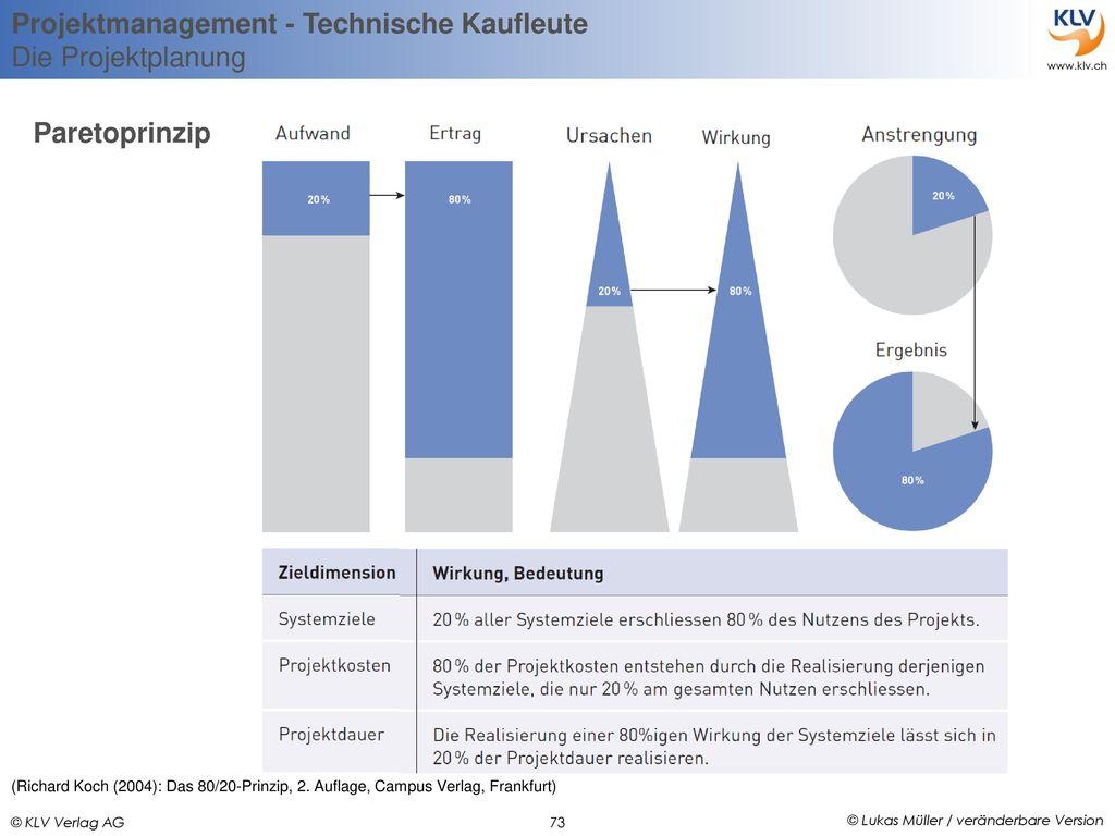 Paretoprinzip (Richard Koch (2004): Das 80/20-Prinzip, 2. Auflage, Campus Verlag, Frankfurt)