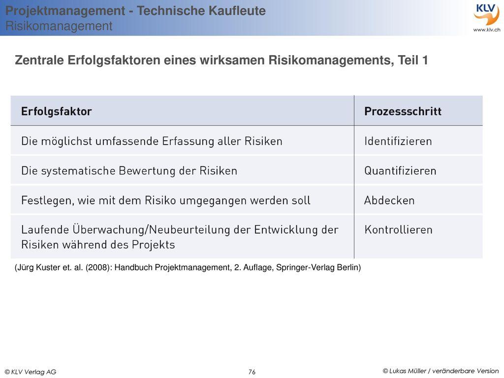 Zentrale Erfolgsfaktoren eines wirksamen Risikomanagements, Teil 1