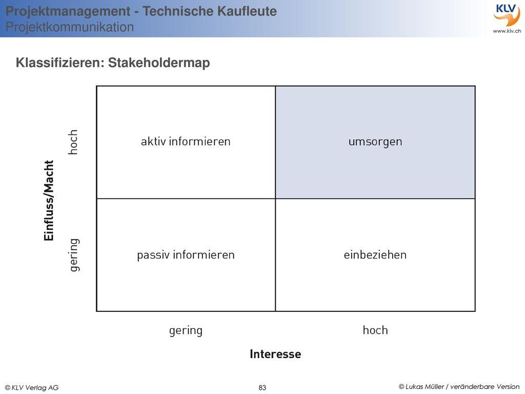 Klassifizieren: Stakeholdermap