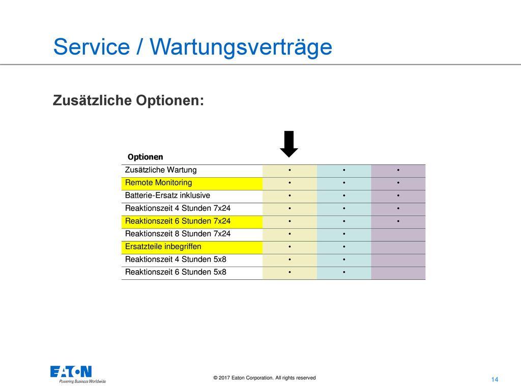 Service / Wartungsverträge