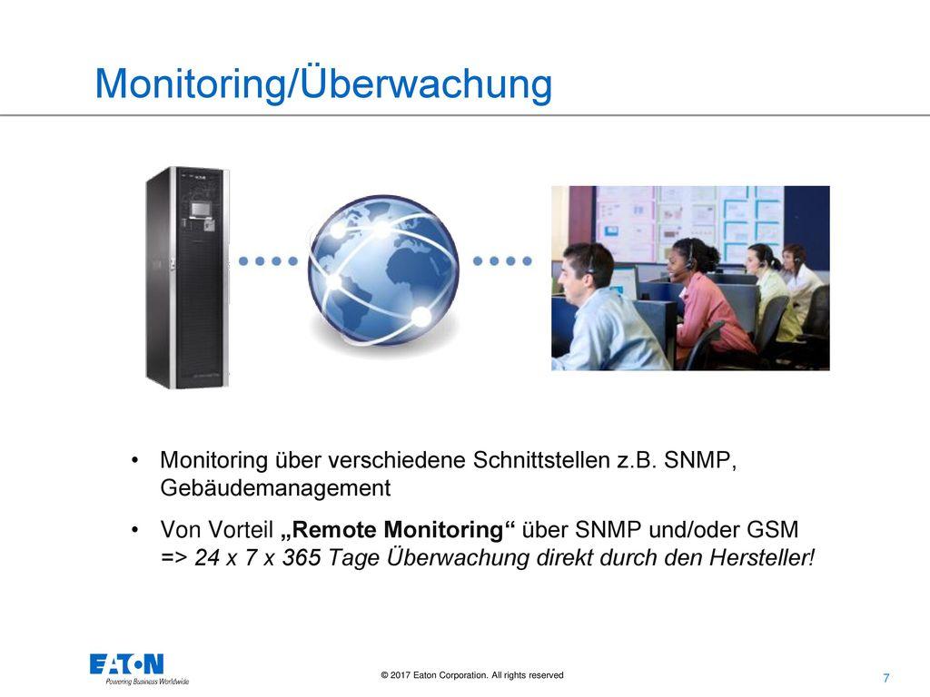 Monitoring/Überwachung