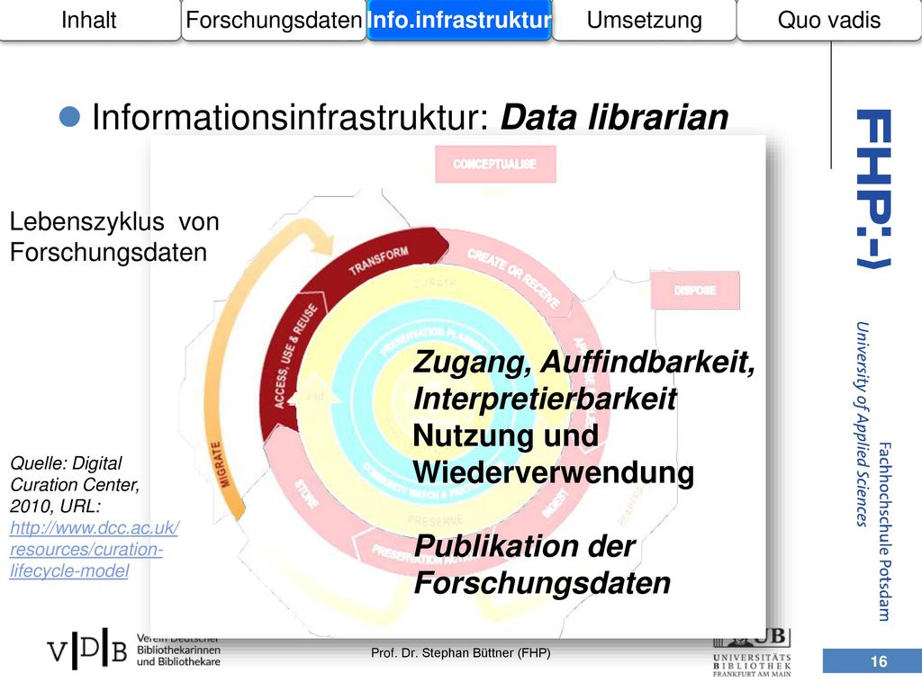 Informationsinfrastruktur: Data librarian