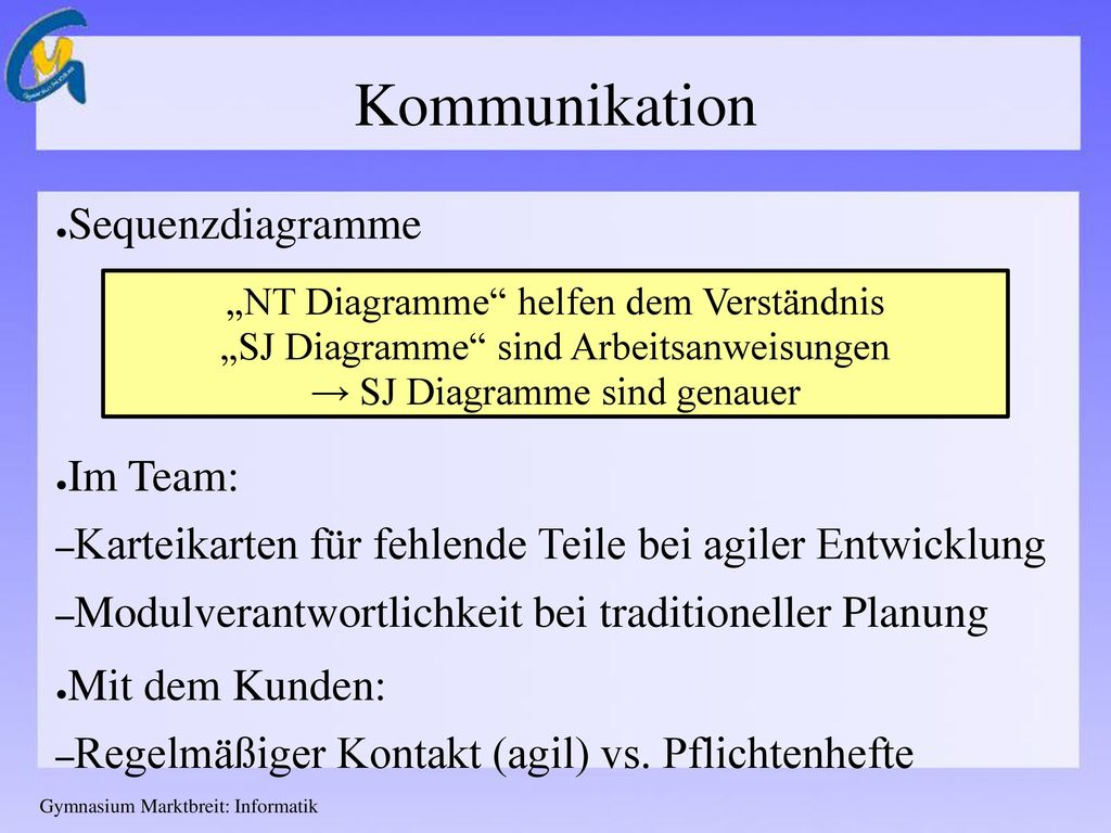Kommunikation Sequenzdiagramme Im Team: