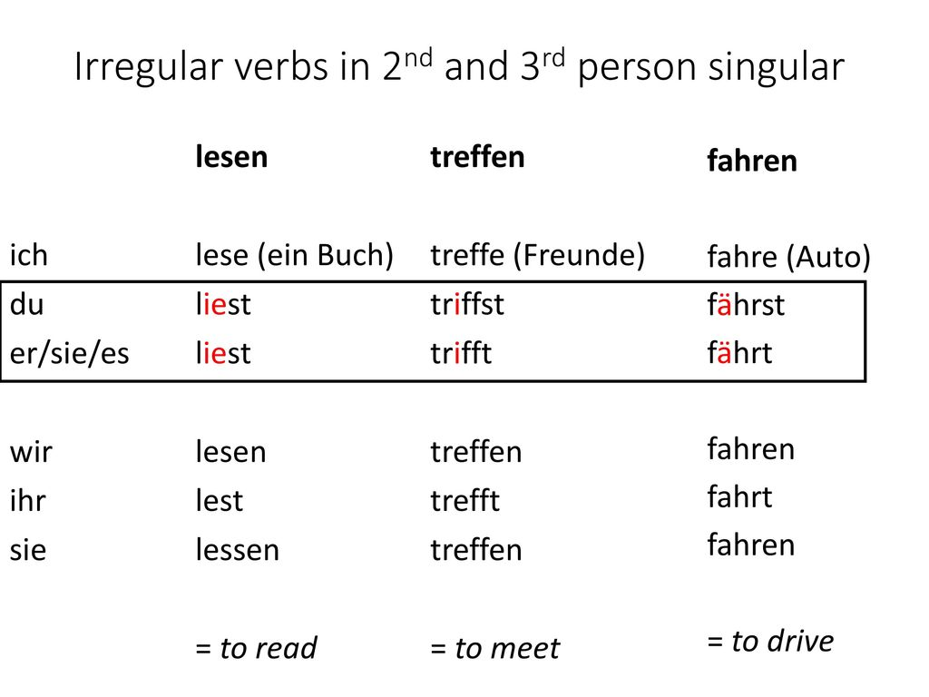 Irregular verbs in 2nd and 3rd person singular