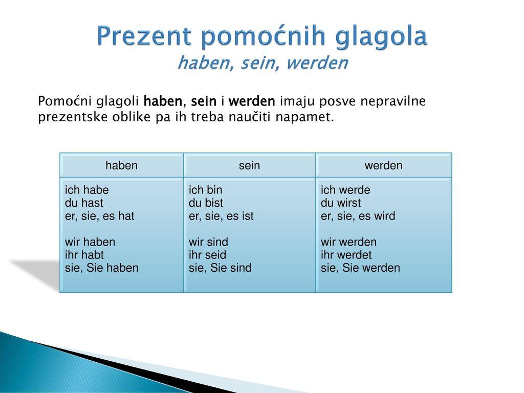 Prezent pomoćnih glagola haben, sein, werden