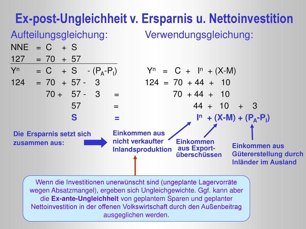 Ex-post-Ungleichheit v. Ersparnis u. Nettoinvestition