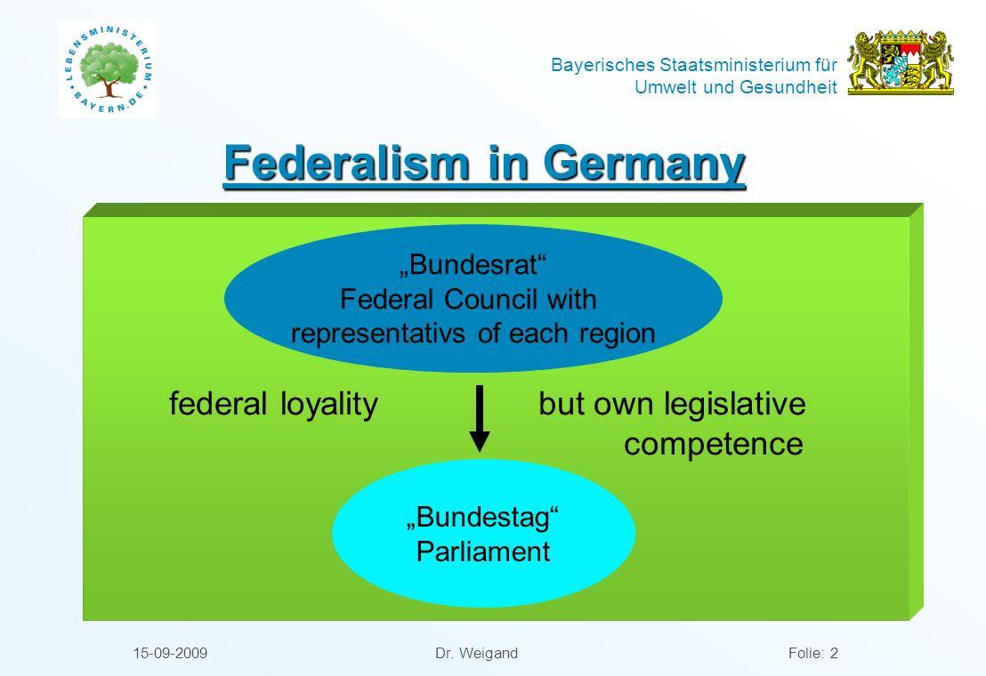 """Federalism in Germany """"Bundesrat"""