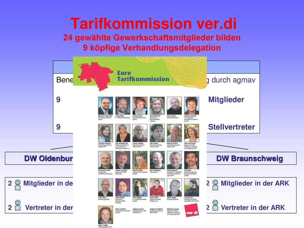 Tarifkommission ver.di 24 gewählte Gewerkschaftsmitglieder bilden 9 köpfige Verhandlungsdelegation