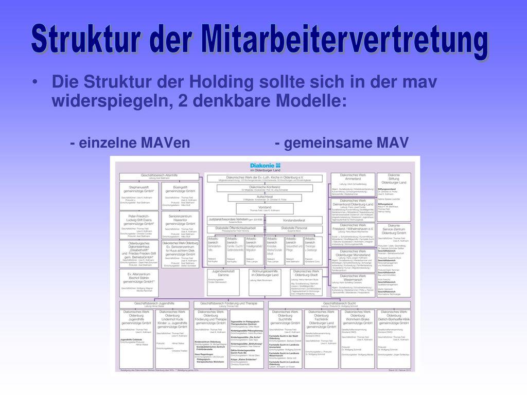 Struktur der Mitarbeitervertretung